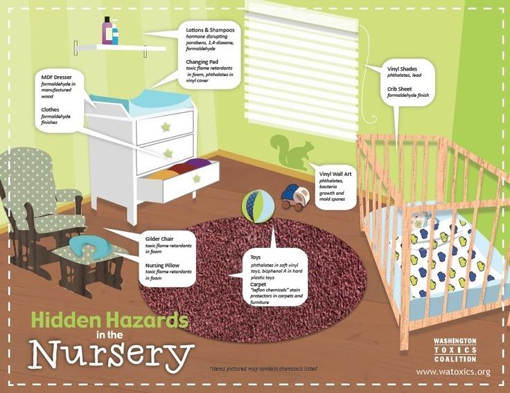 toxic hazards in nursery