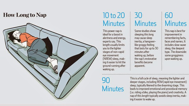 how-long-to-nap-for-the-most-brain-benefits